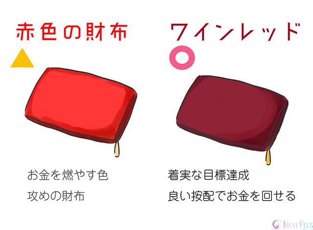 【金運・風水】赤い色の財布はお金を燃やす色。ワインレッドは着実な目標達成を助けてくれる