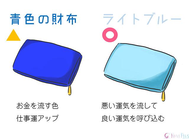 【金運・風水】青色の財布はお金を流す色、ライトブルー、ペールブルーは悪い運気を流して良い運気を呼び込む