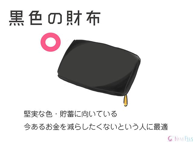 【風水・金運】黒色の財布は堅実な財布で今あるお金を上手に貯金したい、使っていきたいと言う人に最適
