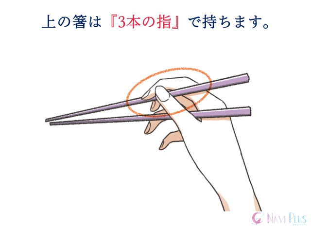 上の箸は『3本の指』で持つ