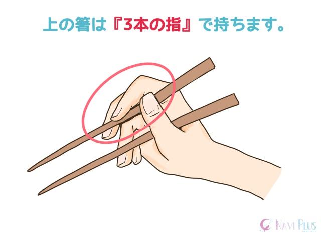 正しい箸の持ち方イラスト2