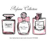 自分にピッタリの香水を選ぶ方法!