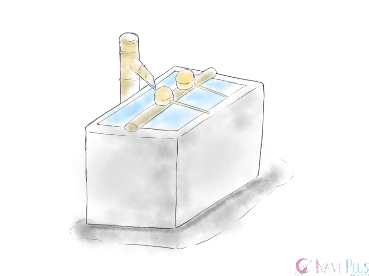 手水舎(ちょうずや)の作法6