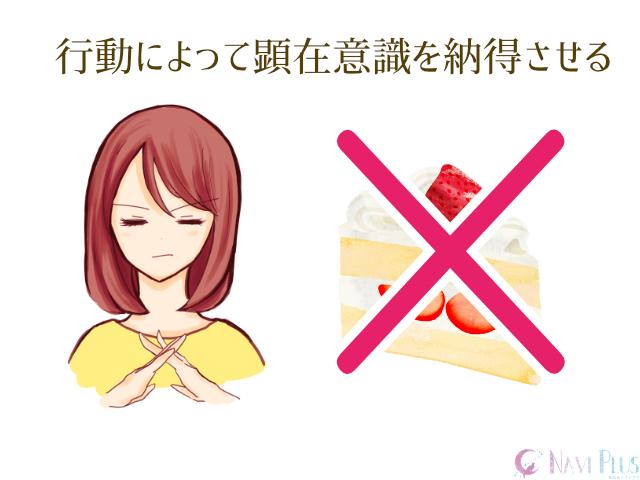 『お菓子を食べていないんだから、痩せられる』と刻み付けます。