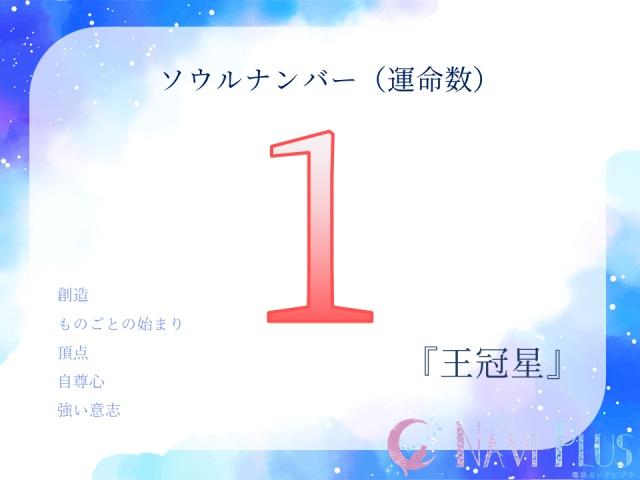 カバラ数秘術・ソウルナンバー(運命数)1