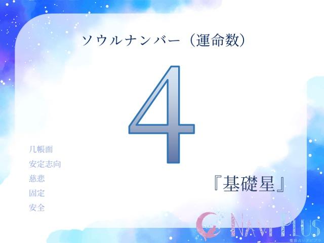 カバラ数秘術・ソウルナンバー(運命数)4