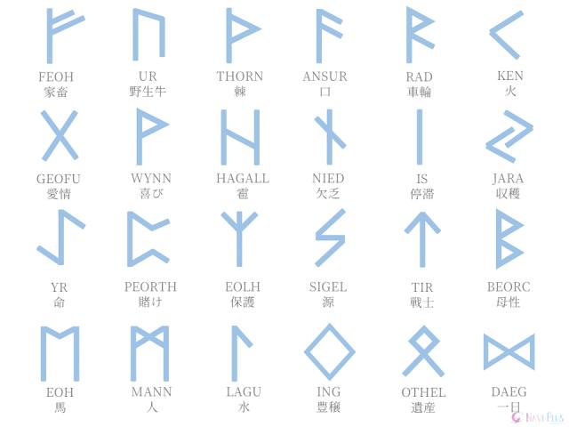 24のルーン文字を解説
